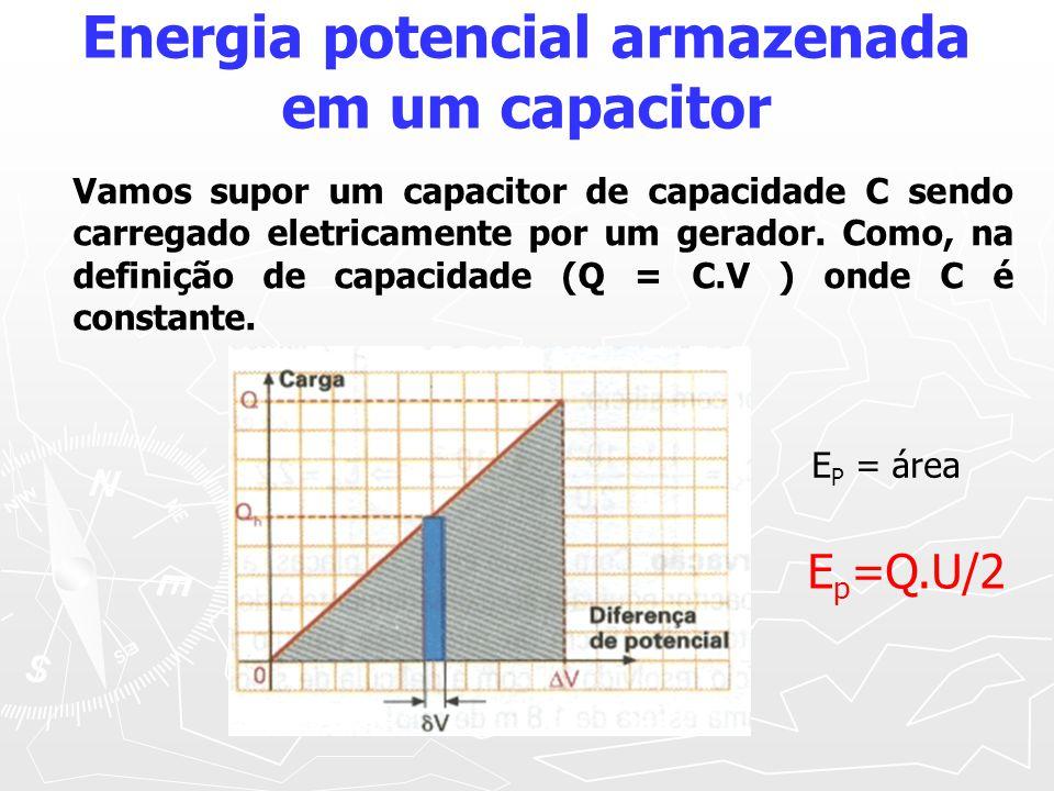 Energia potencial armazenada em um capacitor