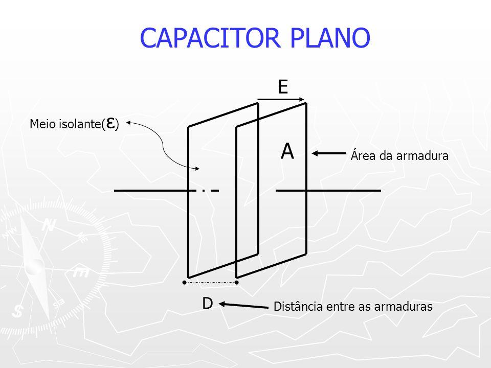 CAPACITOR PLANO A E D Meio isolante(ε) Área da armadura