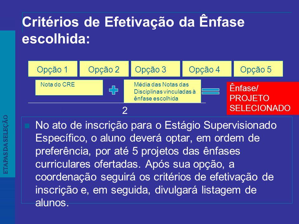 Critérios de Efetivação da Ênfase escolhida: