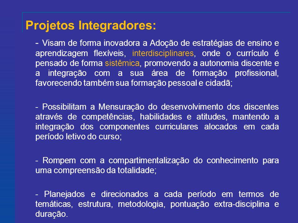 Projetos Integradores: