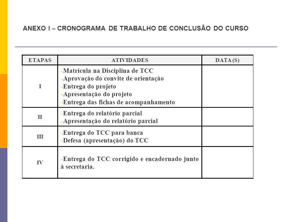 ANEXO I – CRONOGRAMA DE TRABALHO DE CONCLUSÃO DO CURSO