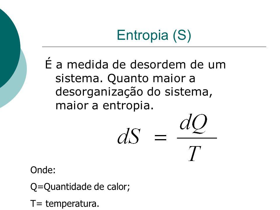 Entropia (S) É a medida de desordem de um sistema. Quanto maior a desorganização do sistema, maior a entropia.