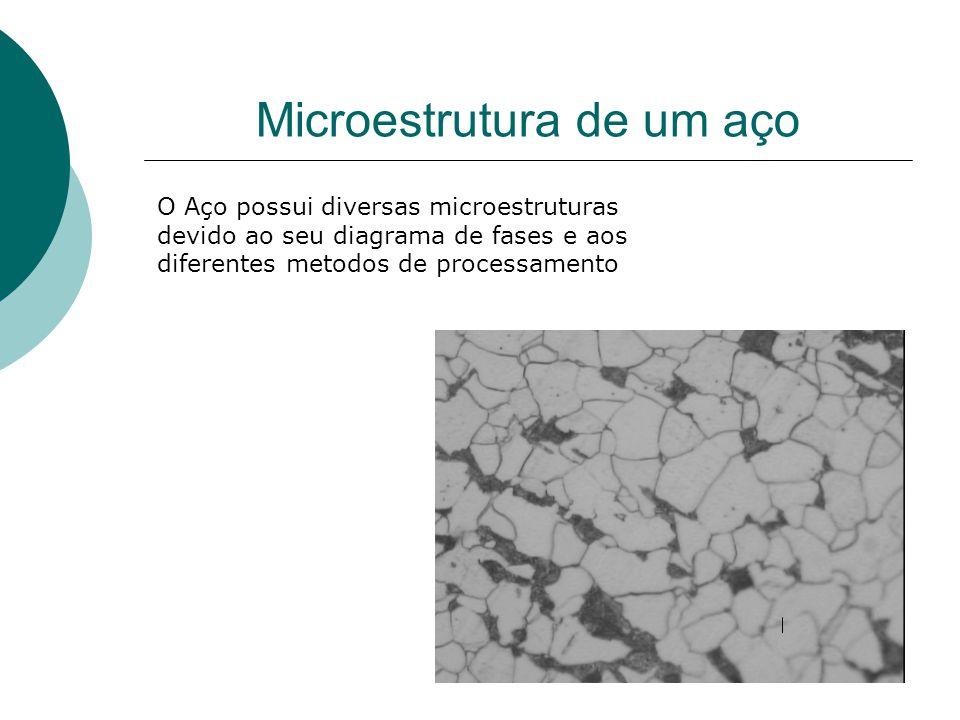 Microestrutura de um aço