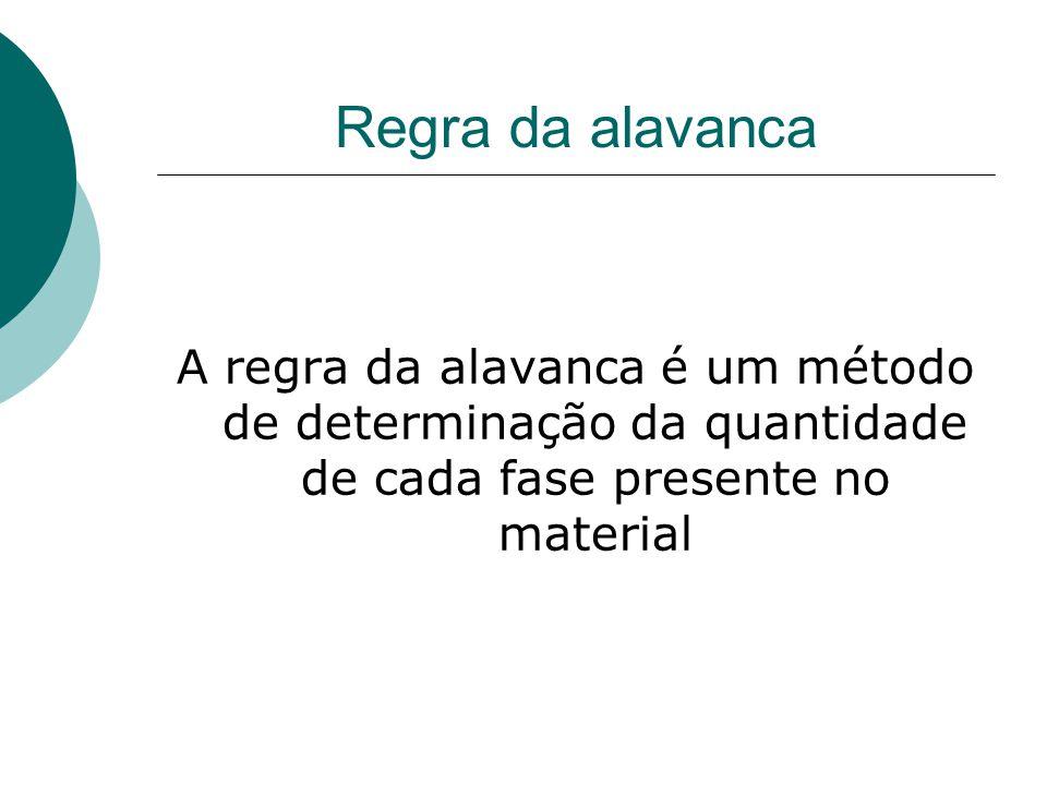 Regra da alavanca A regra da alavanca é um método de determinação da quantidade de cada fase presente no material.