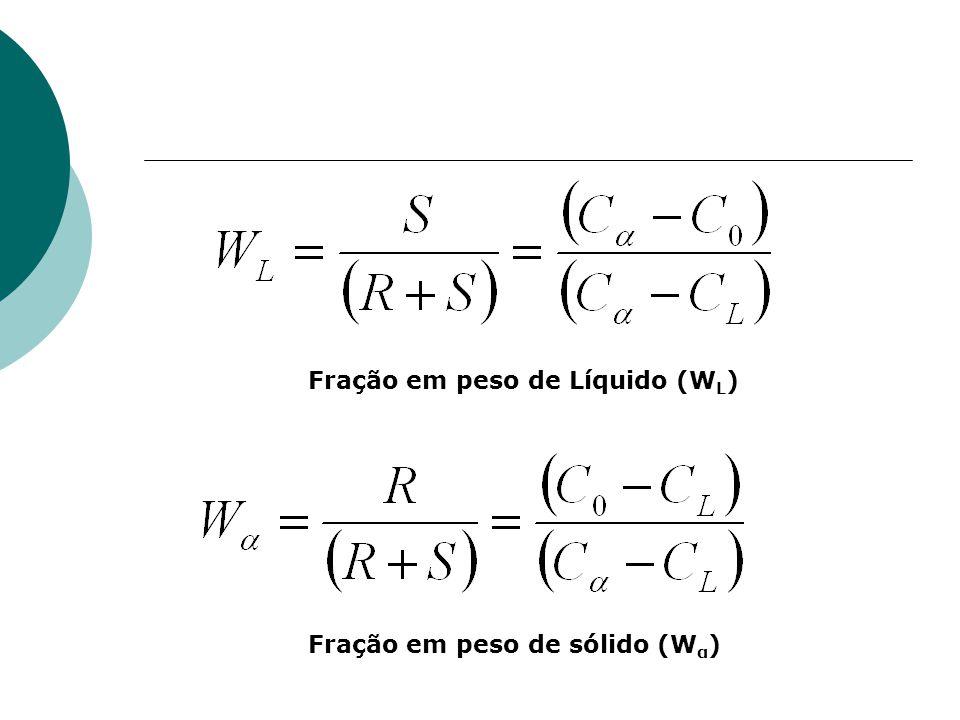 Fração em peso de Líquido (WL)