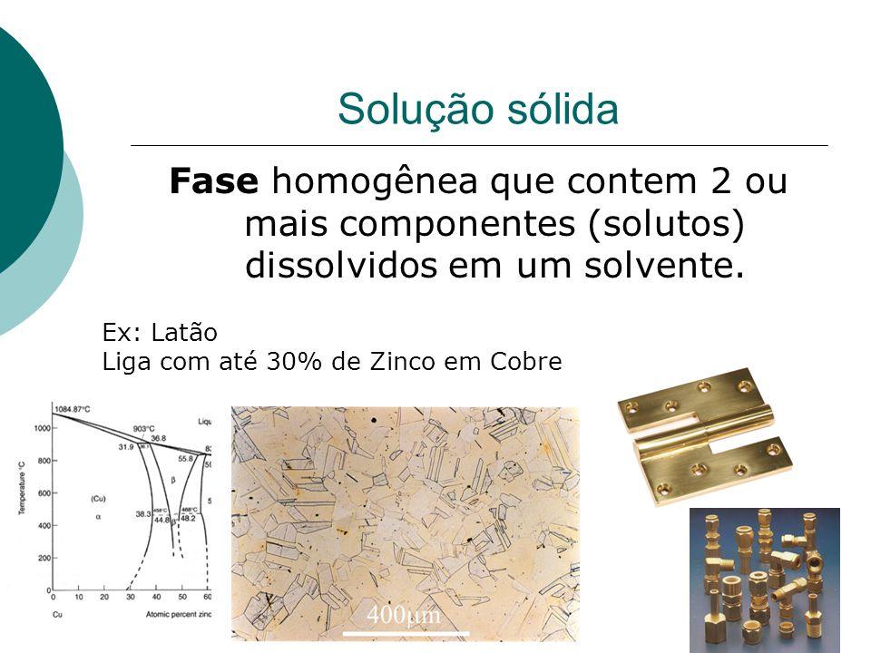 Solução sólida Fase homogênea que contem 2 ou mais componentes (solutos) dissolvidos em um solvente.