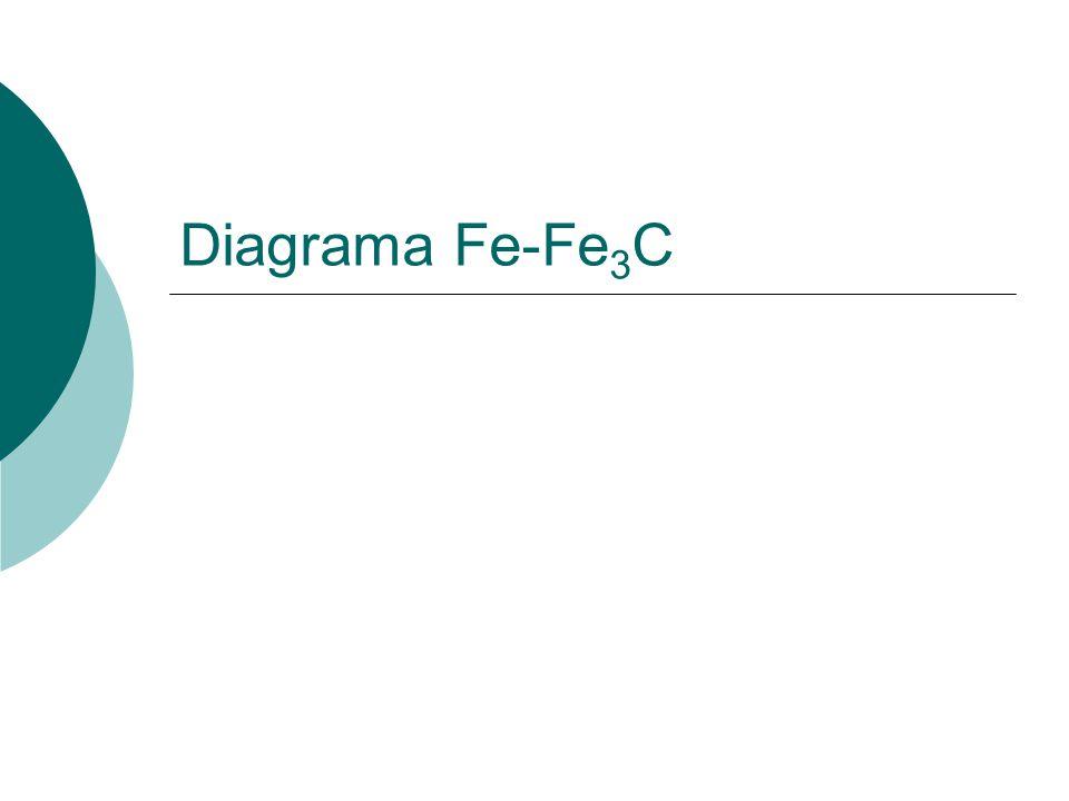 Diagrama Fe-Fe3C