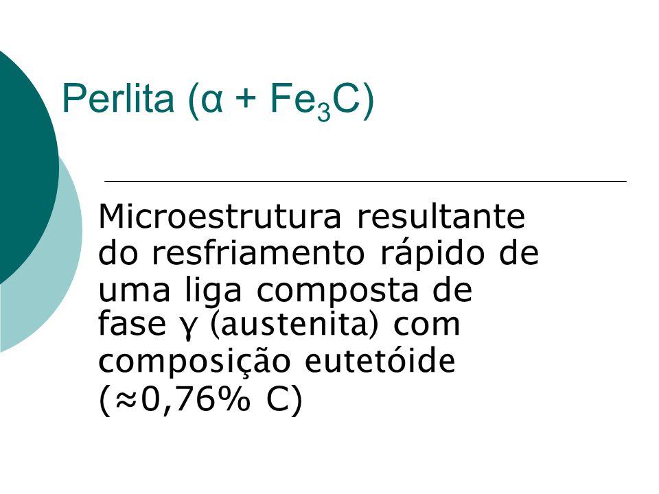 Perlita (α + Fe3C) Microestrutura resultante do resfriamento rápido de uma liga composta de fase γ (austenita) com composição eutetóide (≈0,76% C)