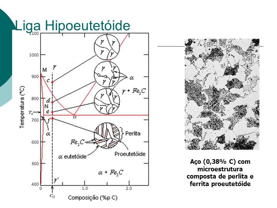 Liga Hipoeutetóide Aço (0,38% C) com microestrutura composta de perlita e ferrita proeutetóide