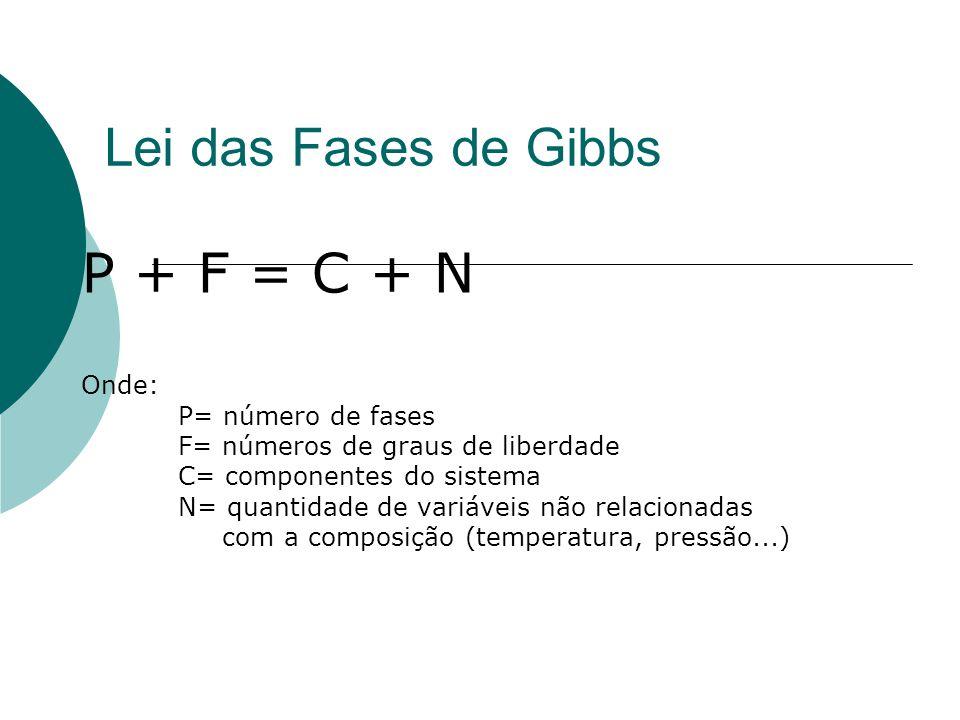 P + F = C + N Lei das Fases de Gibbs Onde: P= número de fases