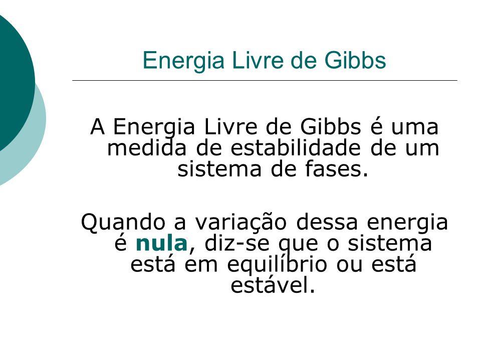 Energia Livre de Gibbs A Energia Livre de Gibbs é uma medida de estabilidade de um sistema de fases.