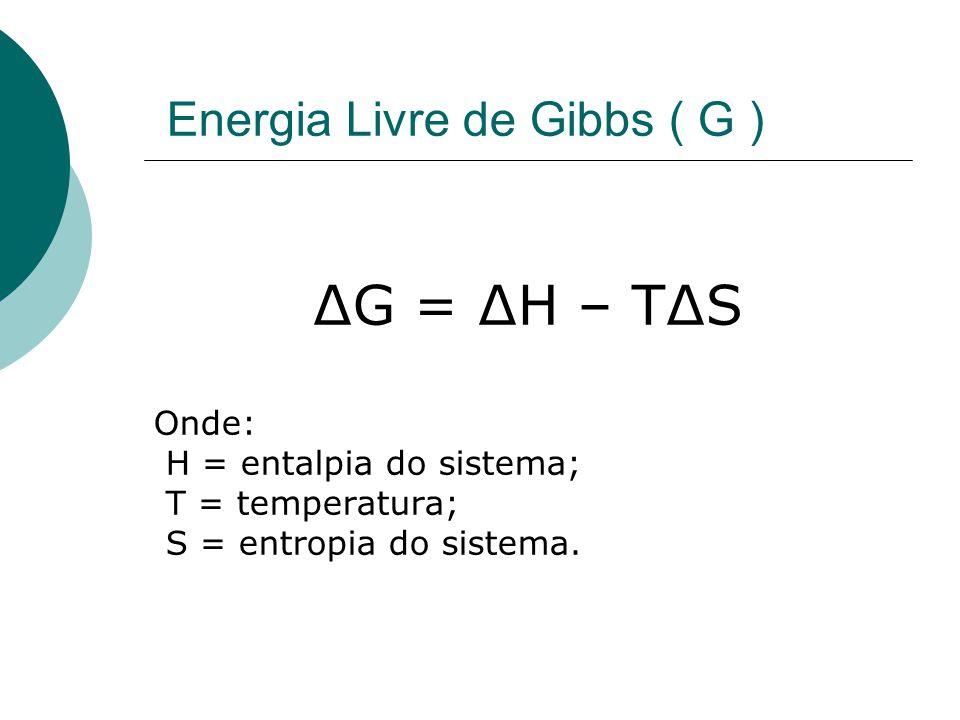 Energia Livre de Gibbs ( G )