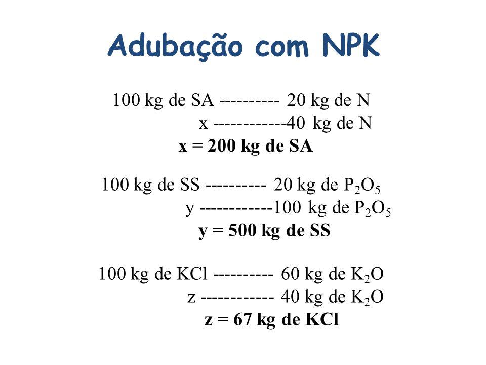 Adubação com NPK 100 kg de SA ---------- 20 kg de N
