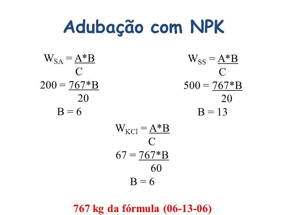 Adubação com NPK WSA = A*B WSS = A*B C C 200 = 767*B 500 = 767*B 20 20