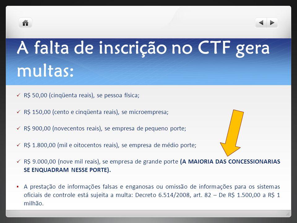 A falta de inscrição no CTF gera multas: