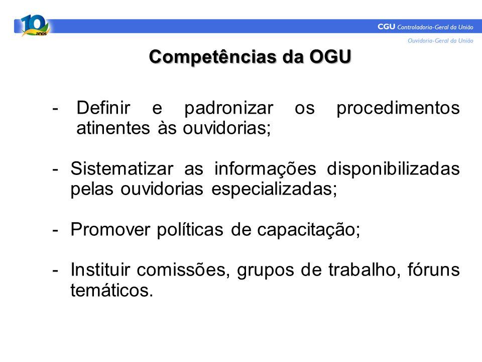 Competências da OGU Definir e padronizar os procedimentos atinentes às ouvidorias;