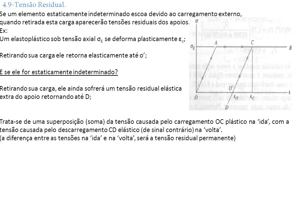 4.9-Tensão Residual. Se um elemento estaticamente indeterminado escoa devido ao carregamento externo,