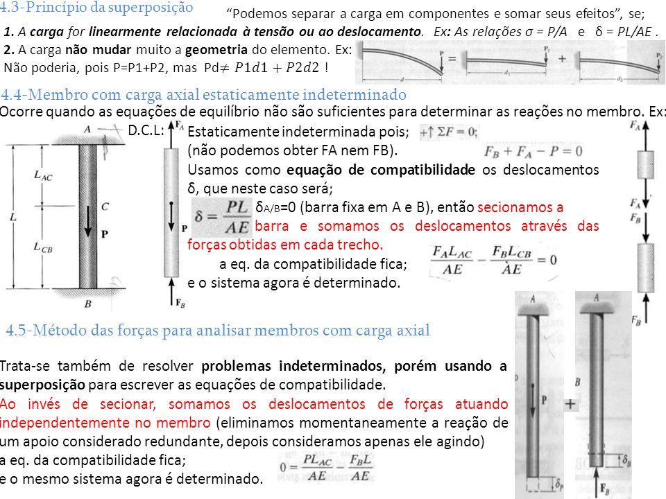 Podemos separar a carga em componentes e somar seus efeitos , se;