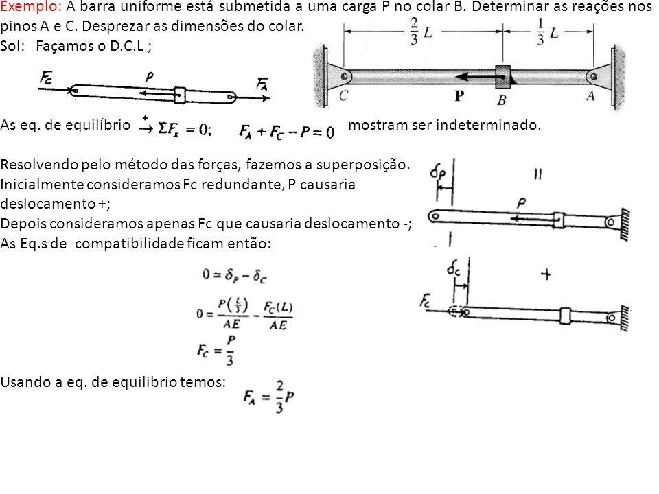 Exemplo: A barra uniforme está submetida a uma carga P no colar B