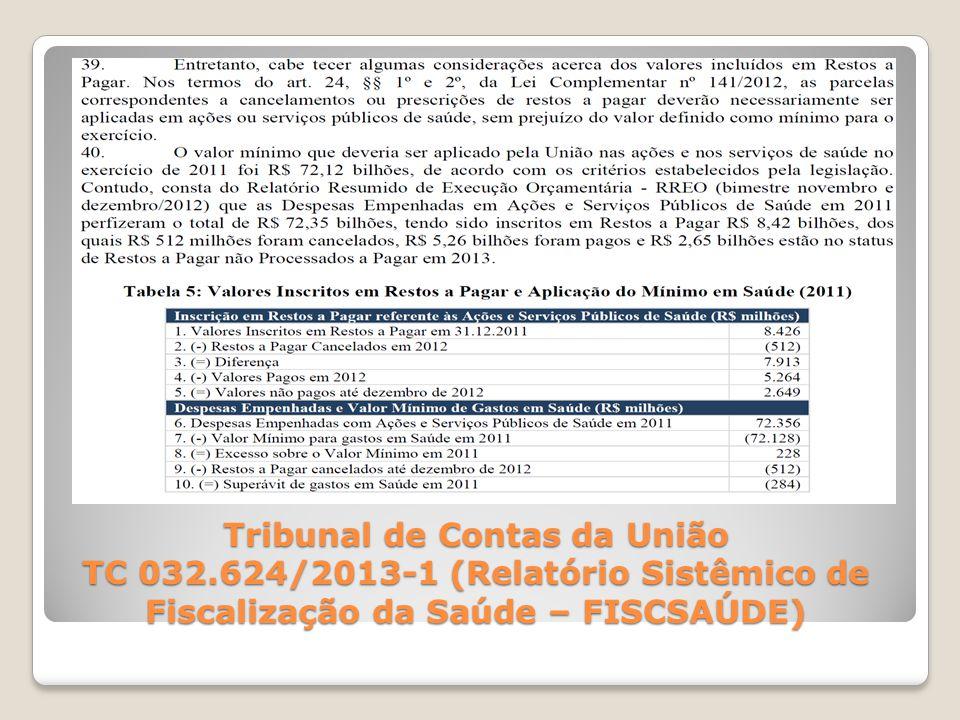 Tribunal de Contas da União TC 032