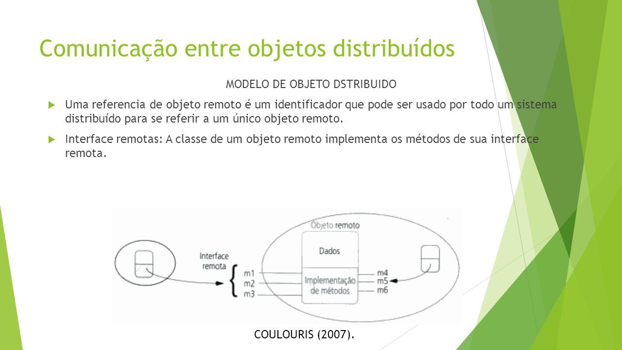 Comunicação entre objetos distribuídos