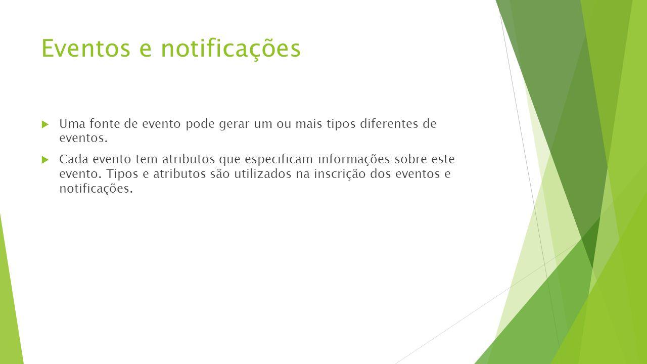 Eventos e notificações