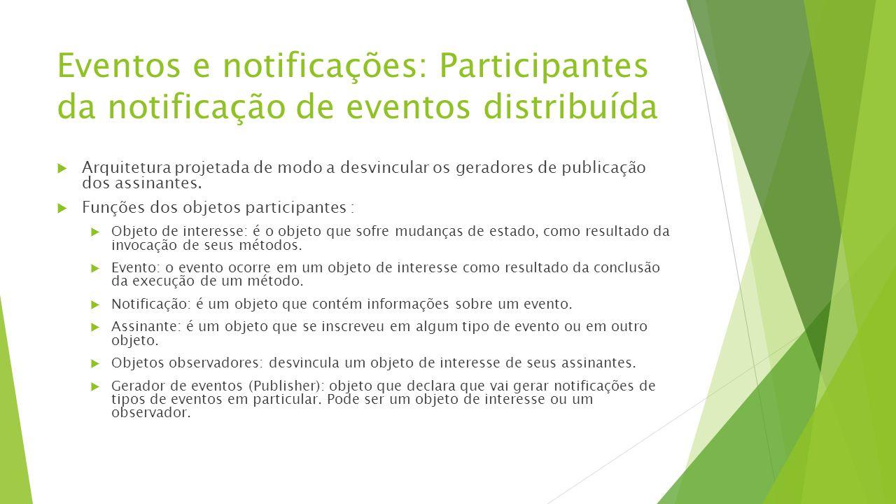 Eventos e notificações: Participantes da notificação de eventos distribuída