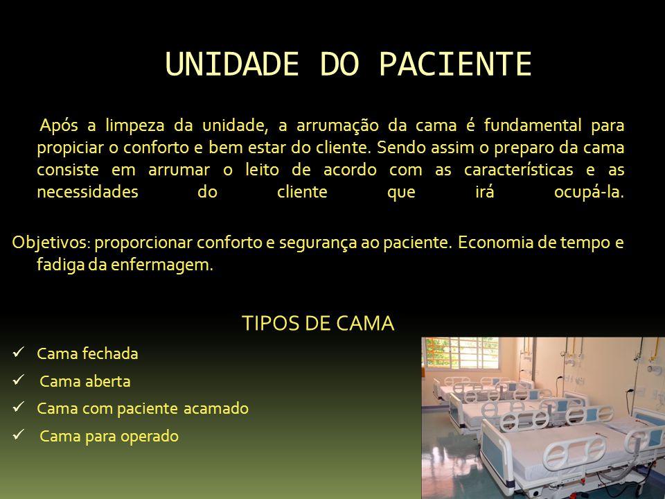 UNIDADE DO PACIENTE TIPOS DE CAMA