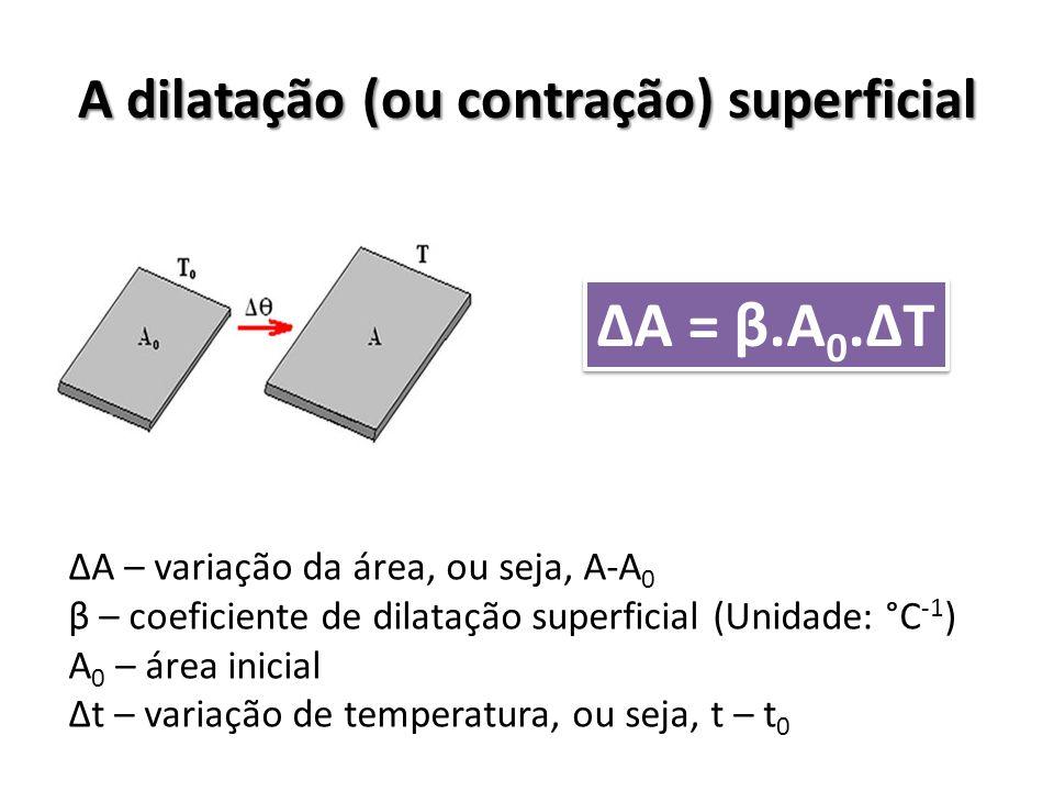 A dilatação (ou contração) superficial