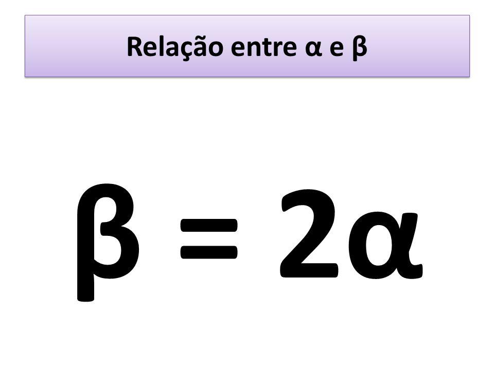 Relação entre α e β β = 2α