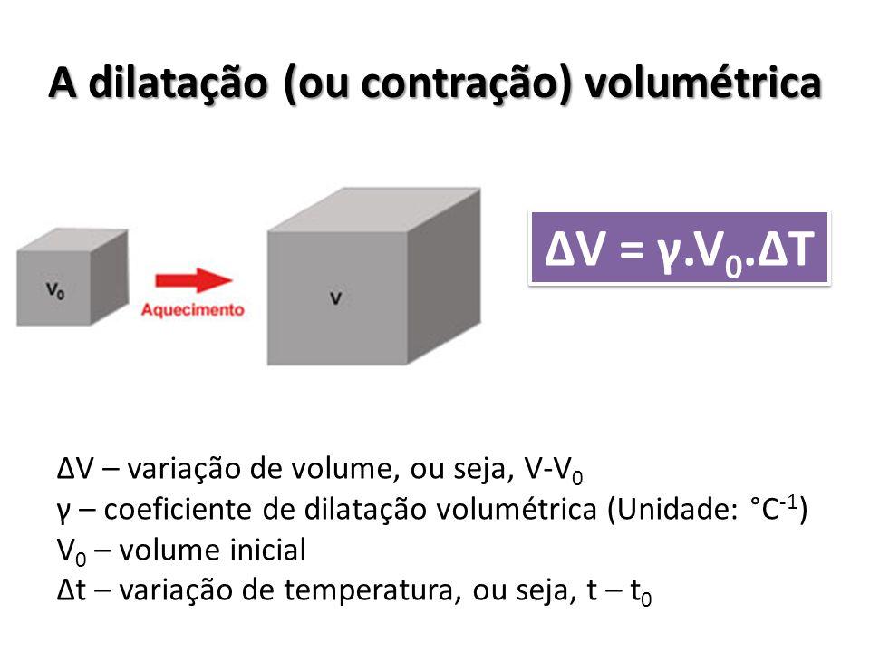 A dilatação (ou contração) volumétrica