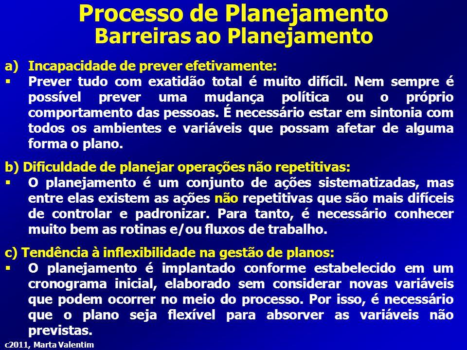 Processo de Planejamento Barreiras ao Planejamento