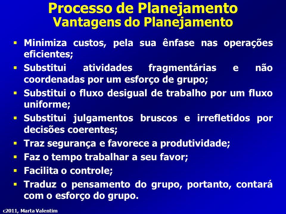 Processo de Planejamento Vantagens do Planejamento