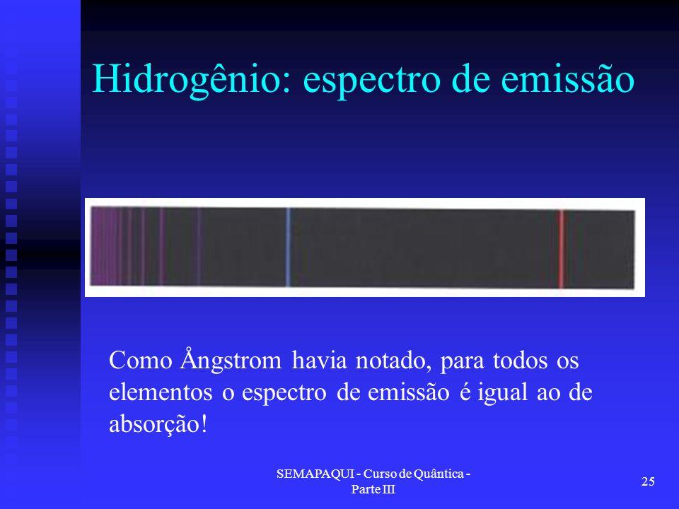 Hidrogênio: espectro de emissão