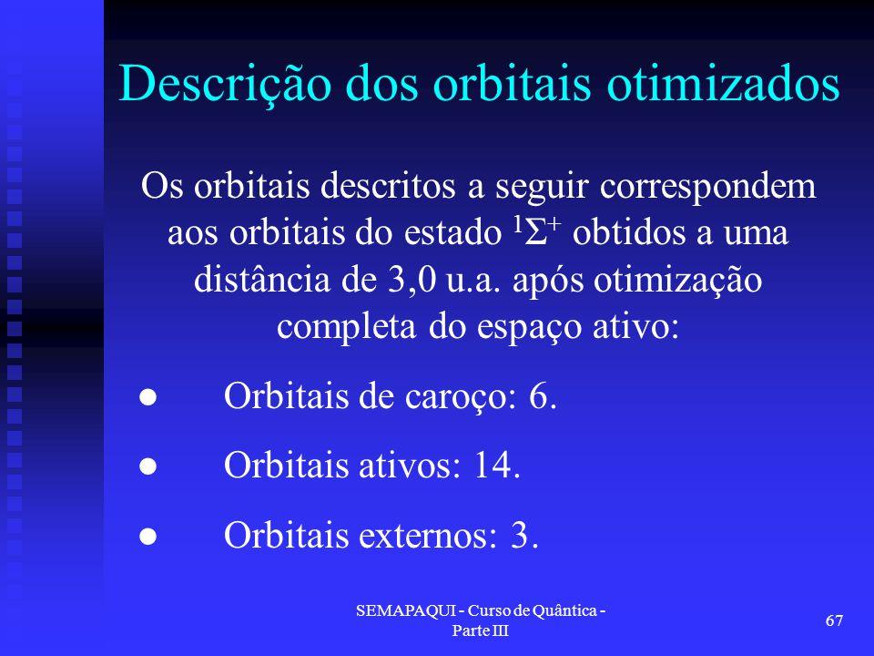 Descrição dos orbitais otimizados