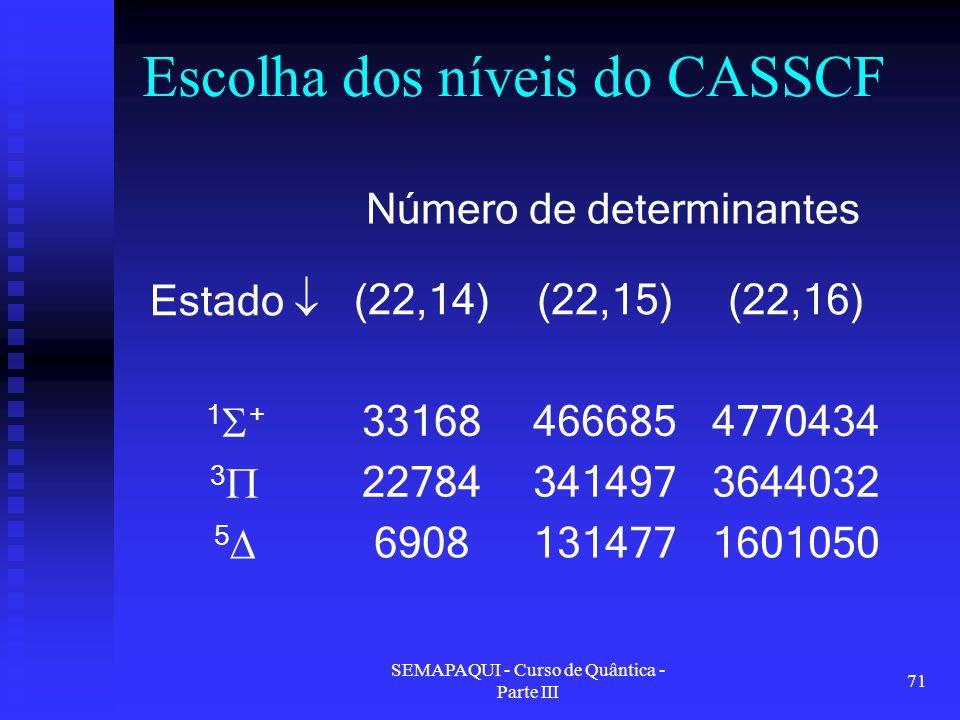 Escolha dos níveis do CASSCF