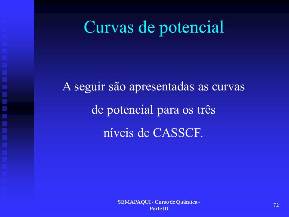 Curvas de potencial A seguir são apresentadas as curvas