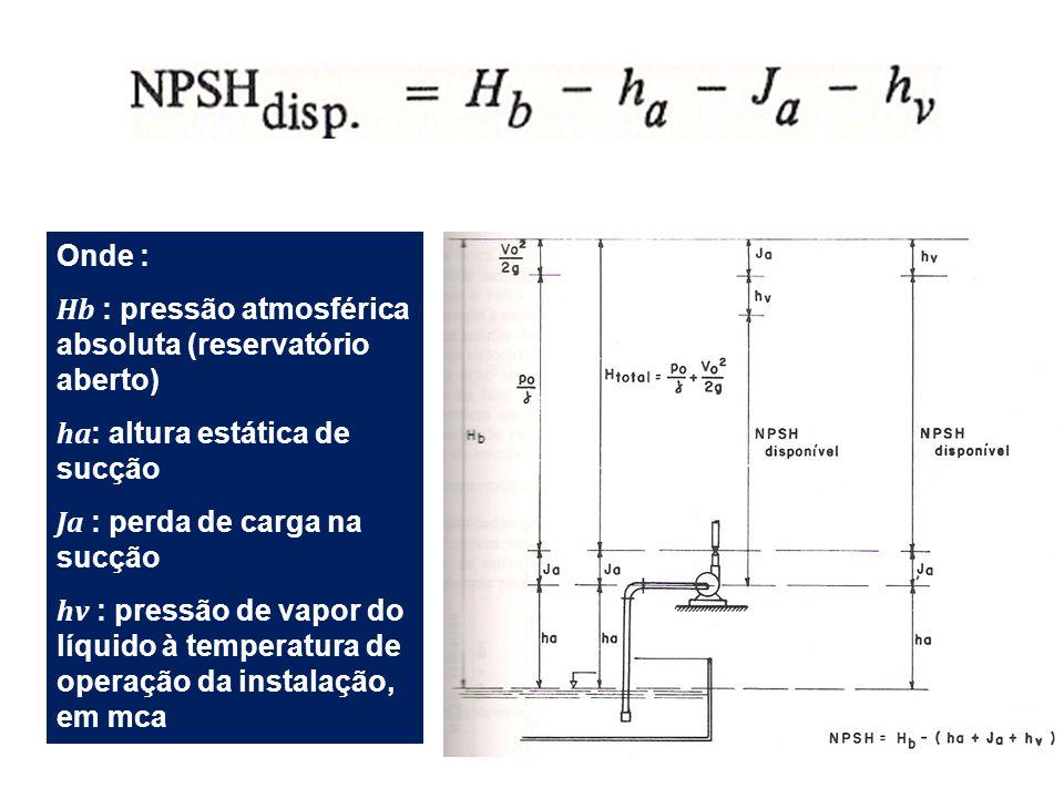 Onde : Hb : pressão atmosférica absoluta (reservatório aberto) ha: altura estática de sucção. Ja : perda de carga na sucção.
