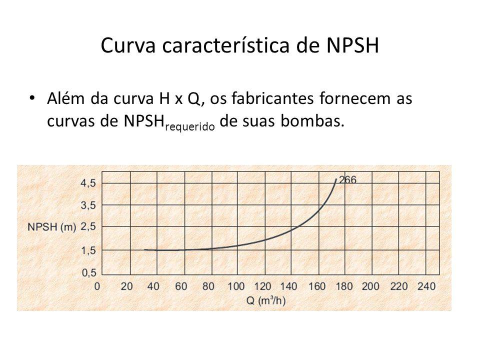 Curva característica de NPSH