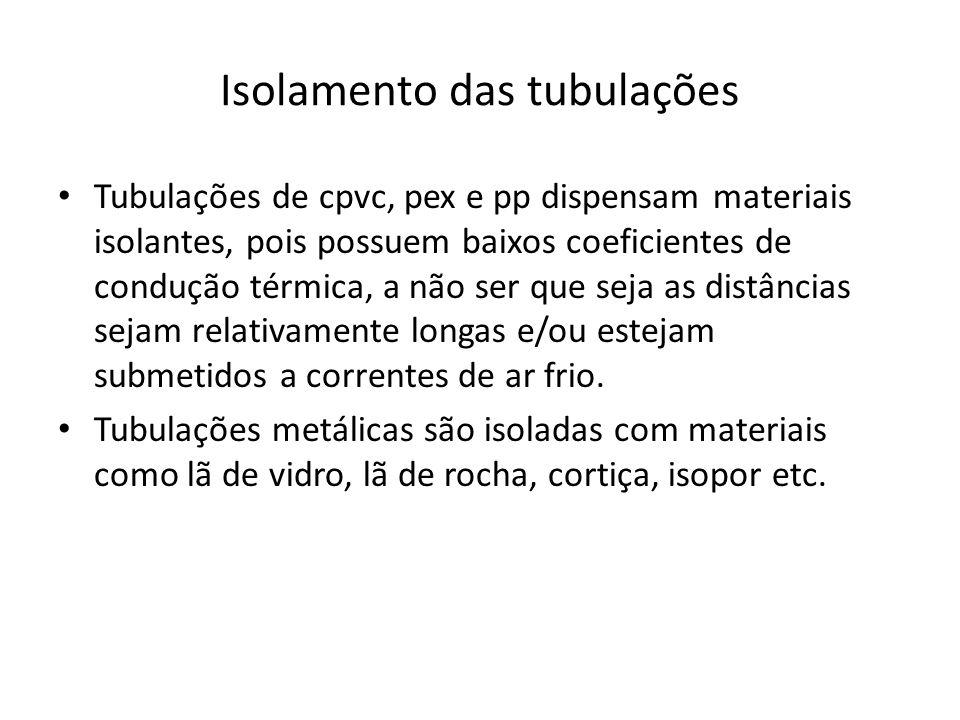 Isolamento das tubulações