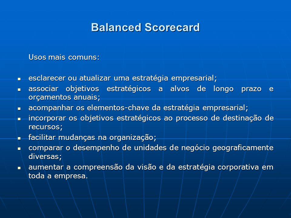 Balanced Scorecard Usos mais comuns: