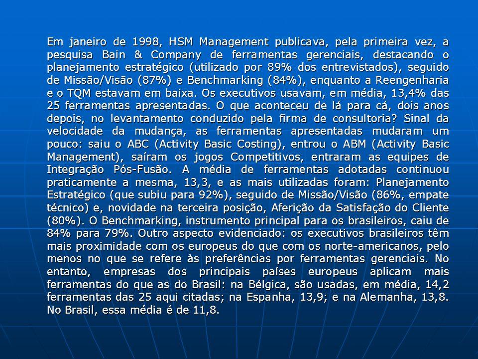 Em janeiro de 1998, HSM Management publicava, pela primeira vez, a pesquisa Bain & Company de ferramentas gerenciais, destacando o planejamento estratégico (utilizado por 89% dos entrevistados), seguido de Missão/Visão (87%) e Benchmarking (84%), enquanto a Reengenharia e o TQM estavam em baixa.
