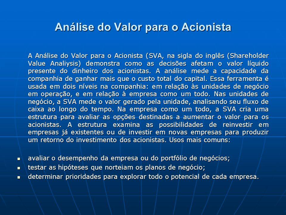 Análise do Valor para o Acionista
