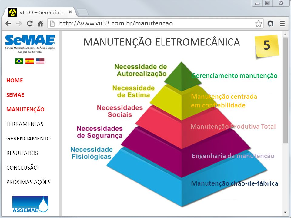 MANUTENÇÃO ELETROMECÂNICA