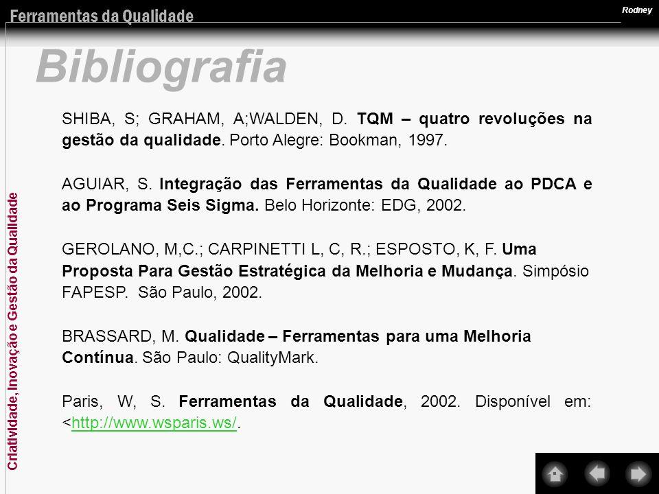 Bibliografia SHIBA, S; GRAHAM, A;WALDEN, D. TQM – quatro revoluções na gestão da qualidade. Porto Alegre: Bookman, 1997.