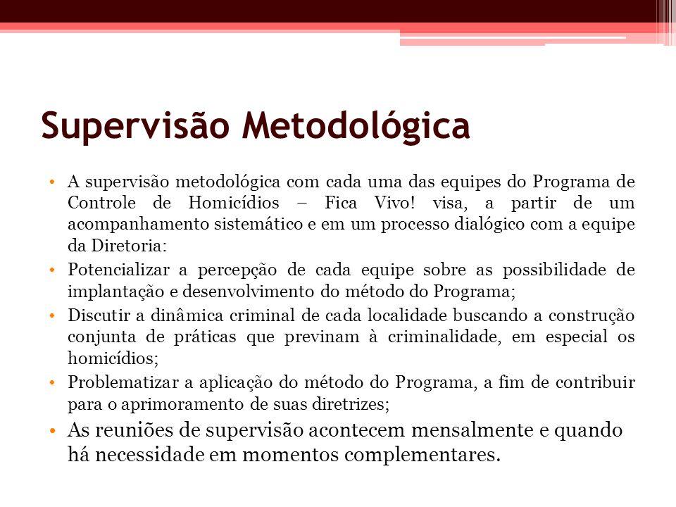 Supervisão Metodológica
