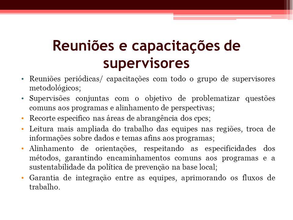 Reuniões e capacitações de supervisores