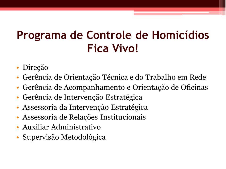 Programa de Controle de Homicídios Fica Vivo!