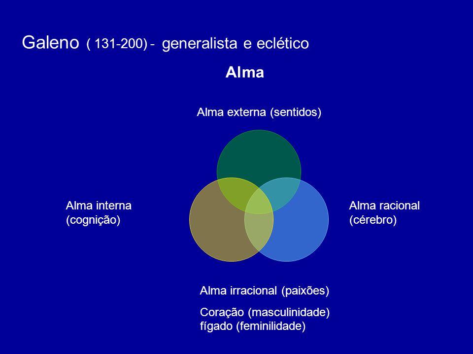 Galeno ( 131-200) - generalista e eclético