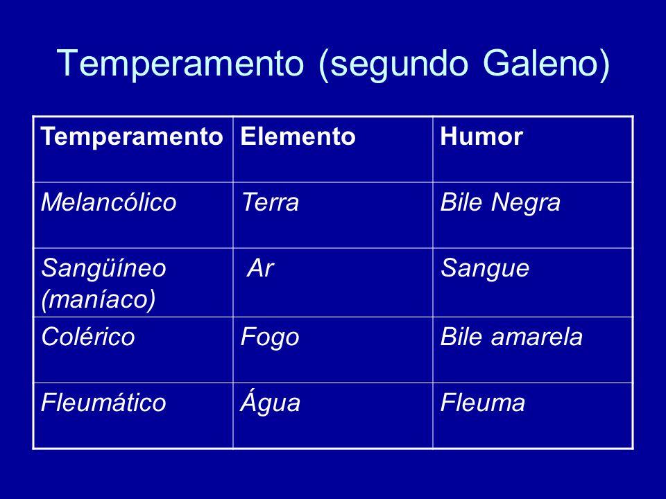 Temperamento (segundo Galeno)